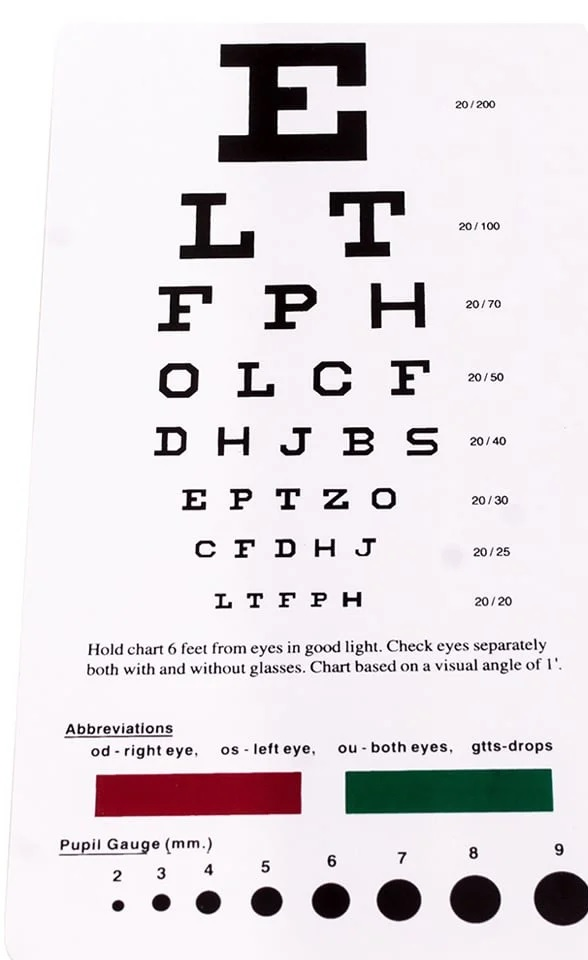 visual acuity snellen chart
